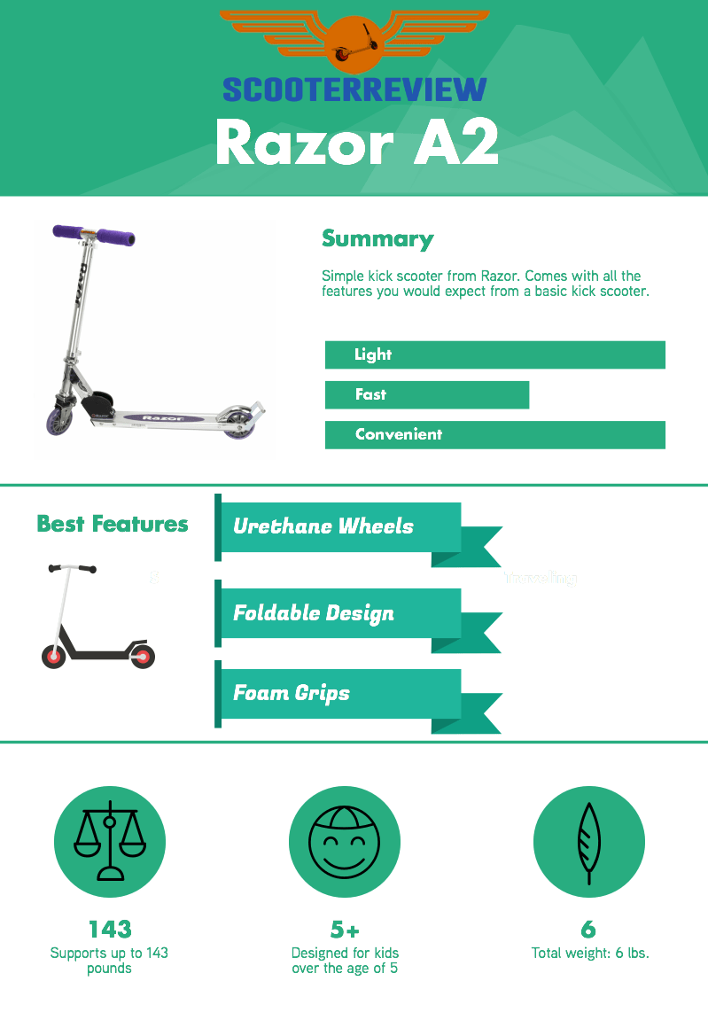 Razor A2 Scooter Informations
